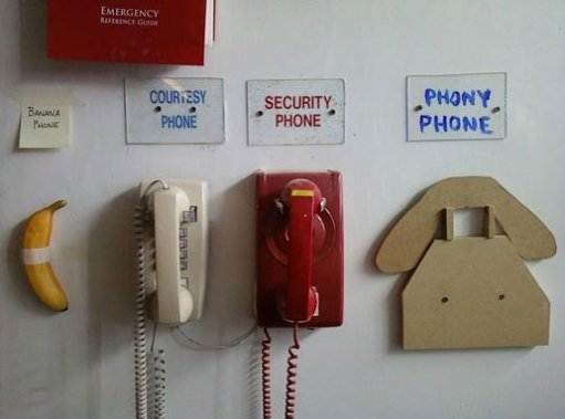 Different Types of Phones