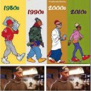 The Evolution of Hip Hop over the years