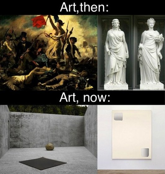 The Evolution of Art