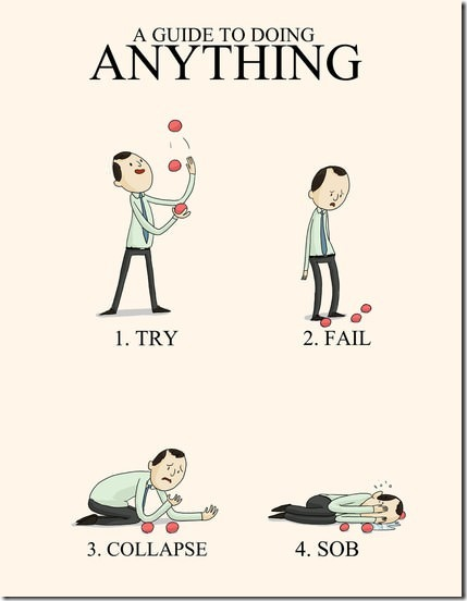 The Guide To Doing Anything