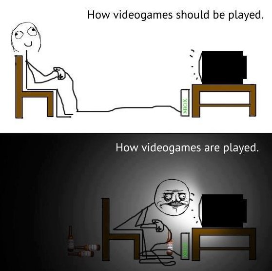 How Videogames Should Be Played