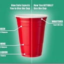 Red Cup Logic