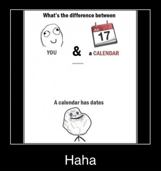 What's The Diffrence Between…