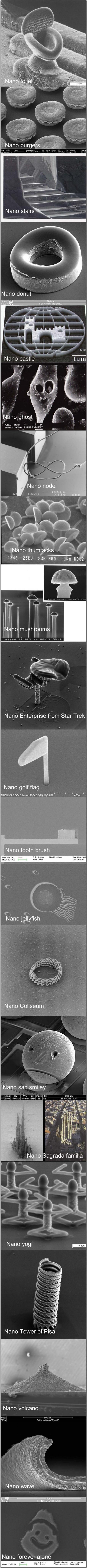 Interesting Nanotechnology Images Caught Through Microscope