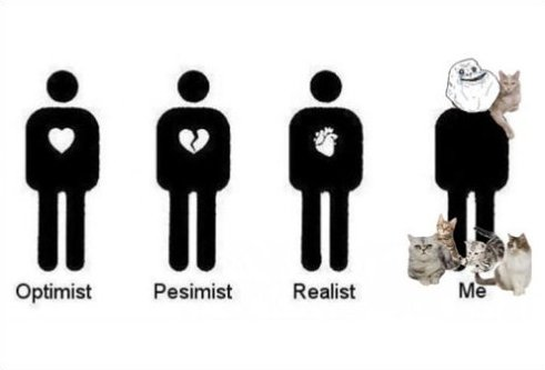 The Optimist, Pessimist, Realist and Me