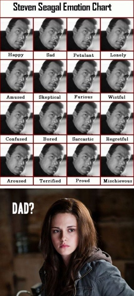 Steven Seagal Has a Daughter?