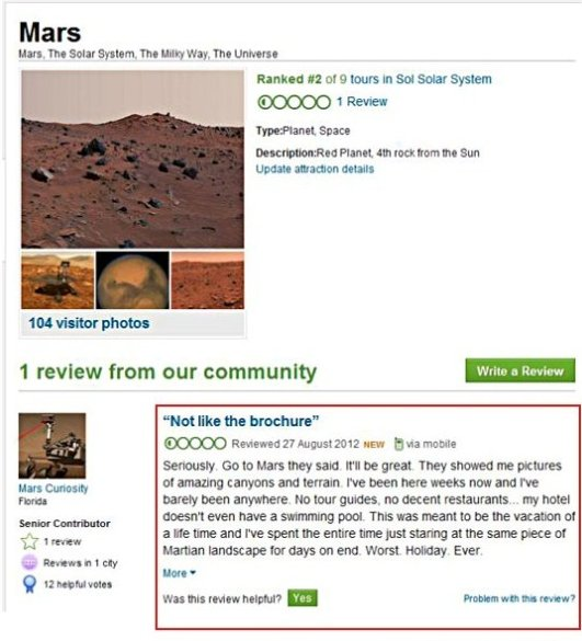 Curiosity Reviews Mars