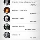 Evolution of Philosophy