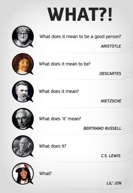 Evolution of Philosophy