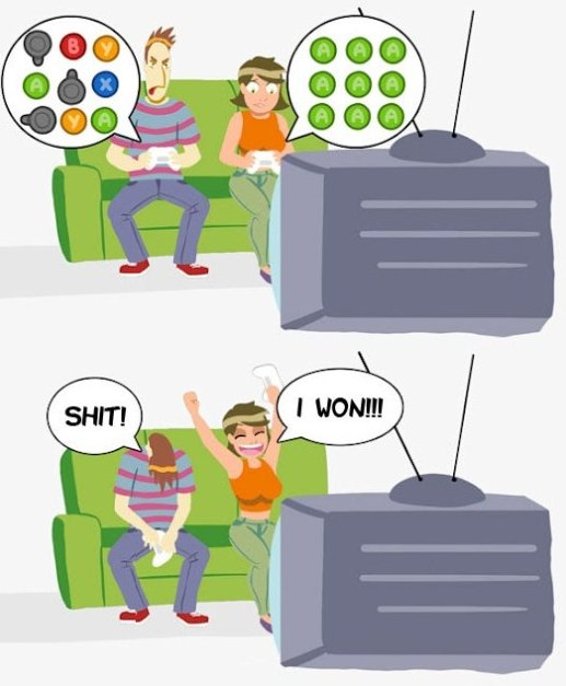 How boys and girls play video games