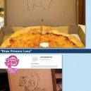 Pizza Box Drawing Requests
