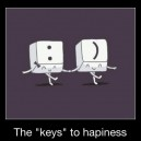 "The ""Keys"" to Happeiness"