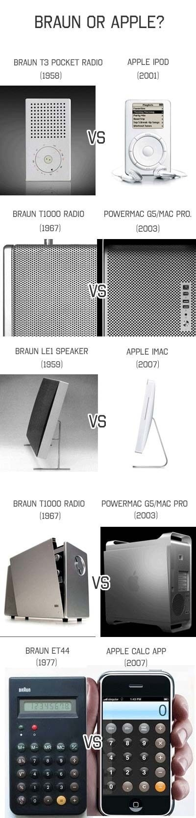 Braun or Apple?