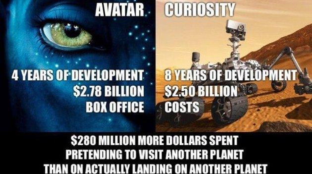 Avatar vs. Curiosity
