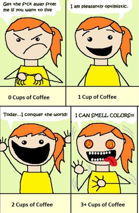 How Coffee Affects Me