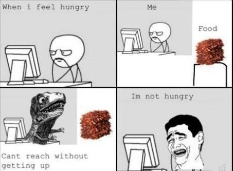 Hungry vs. Lazy