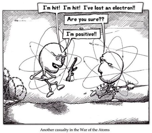 War of the Atoms