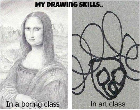 Drawing Skills