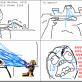Sink Rage