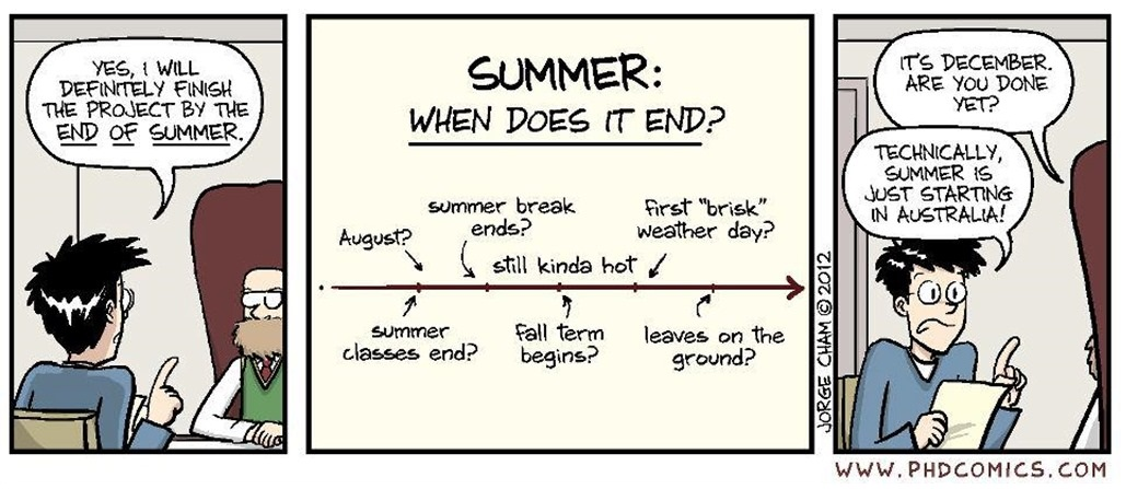 Summer, when does it end?