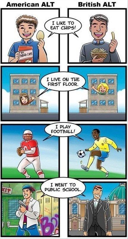 American vs. British