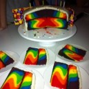 Awesome Rainbow Cake