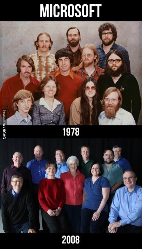 Microsoft 1978 and 2008