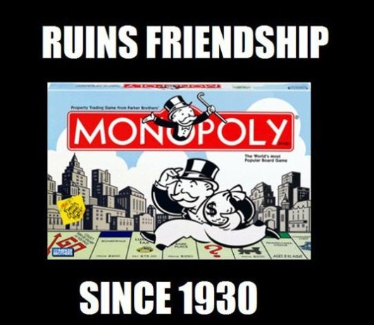 Monopoly in a nutshell