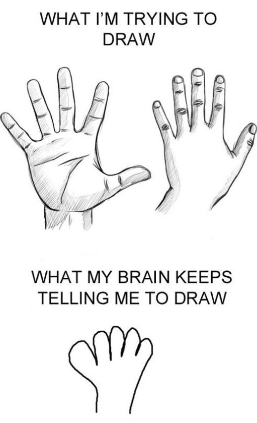 Whenever I draw something