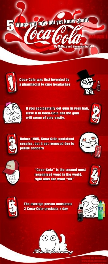 Awesome Facts About Coca Cola