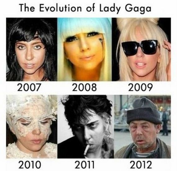 Evolution of Lady Gaga