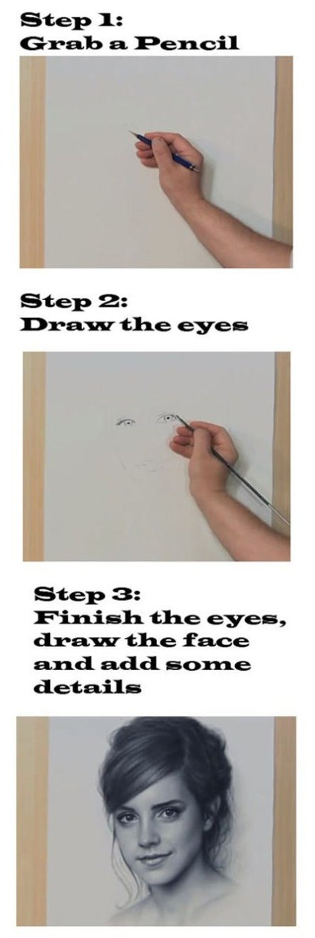 How to draw Emma Watson
