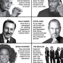 The Most Famous Failures