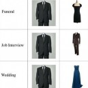 What do men and women wear?