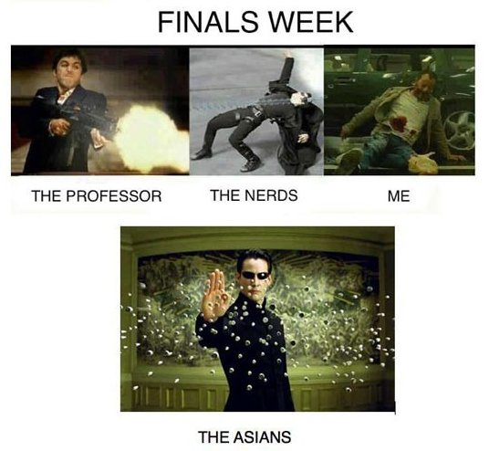 How Finals Week Works