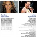 Song lyrics comparison