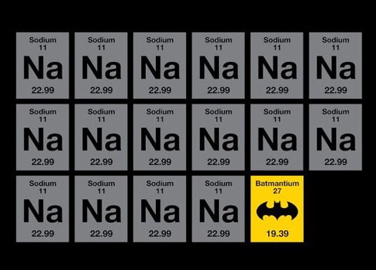 The most powerful element