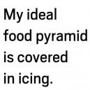 My ideal food pyramid