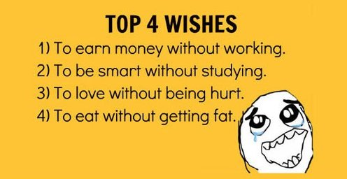Top Wishes