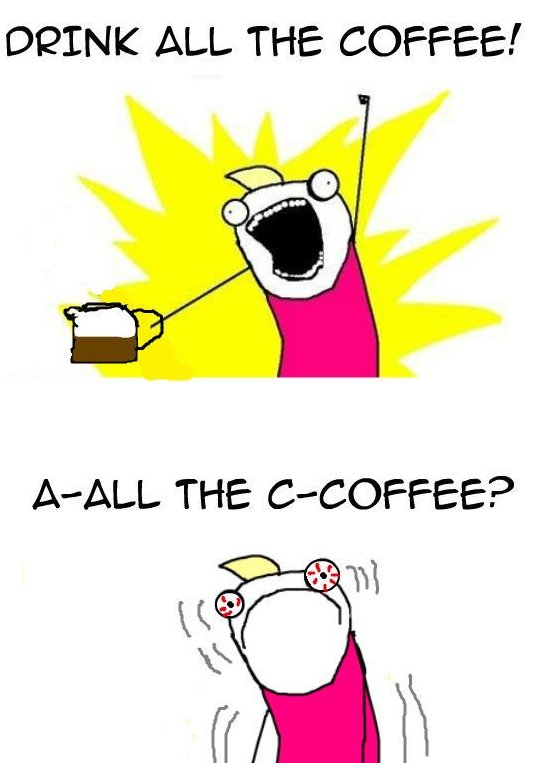 All The Caffeine