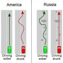 Driving in America vs. Russia