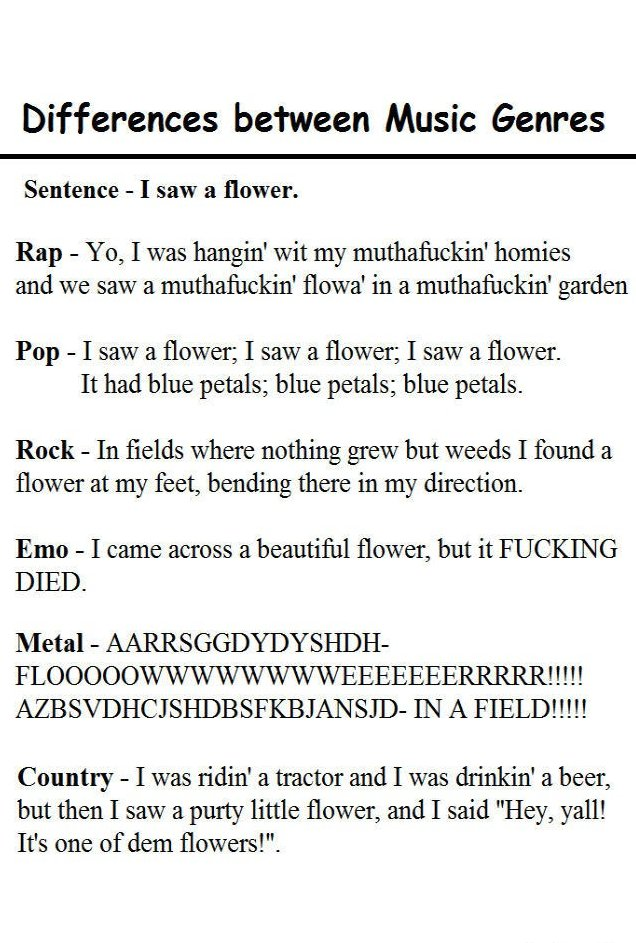 The Difference Between Musical Genres