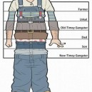 Profession, as determined by height of pants