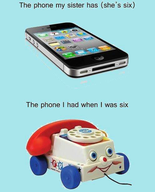 The phone I had