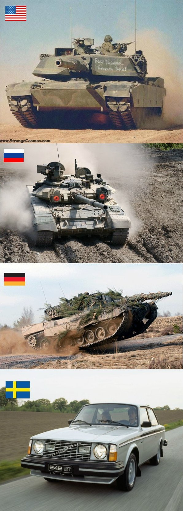 The Swedish Tank
