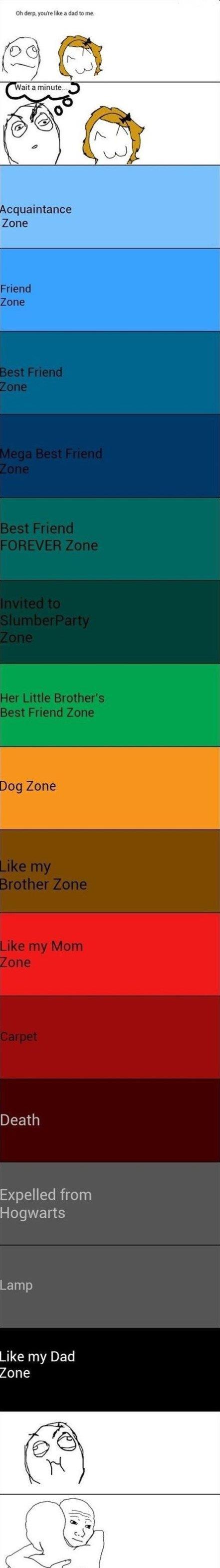 Like my dad zone