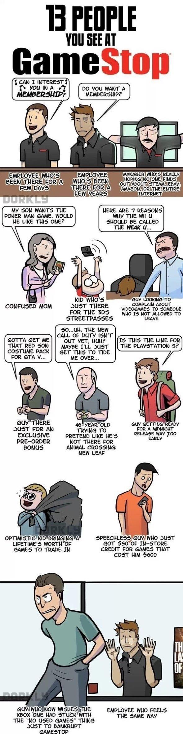 13 people you see at GameStop