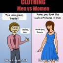 Clothing Men vs. Women