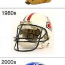 Evolution of football helmets