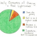 Owning a real lightsaber